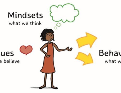 Mindset: Why do we fight against it? What if it isn't your fault!